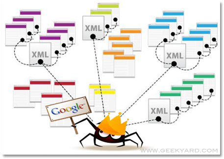 Google-XML-Sitemaps-Generator-for-Wordpress